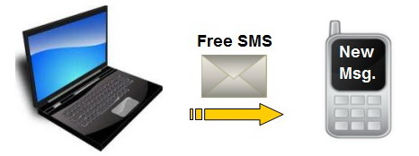 send_free_sms_from_computer_to_mobile_phone