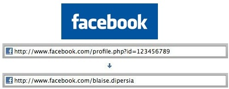 how_to_create_your_facebook_username_url