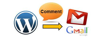 how_to_solve_wordpress_problem_of_not_receiving_comment_notification_emails