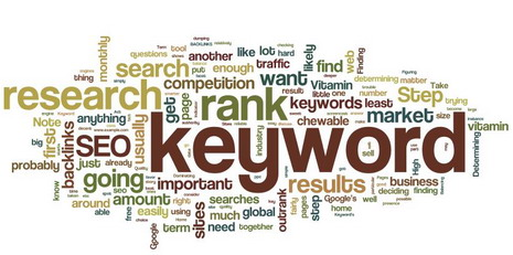 best_free_keyword_research_tools_and_trends_analysis_services_for_search_engine_optimization_seo_1