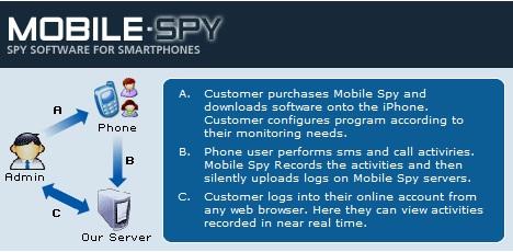 mobile_spy