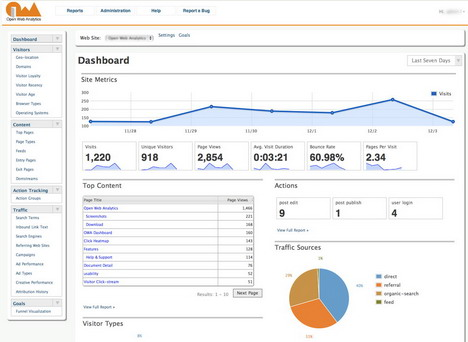open_web_analytics