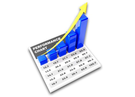 website_loading_speed_and_performance_chart