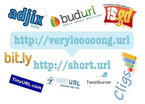 best_url_shortener_to_create_short_url