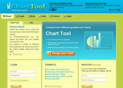chart_tool