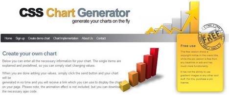 css_chart_generator