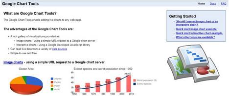 google_chart_tools