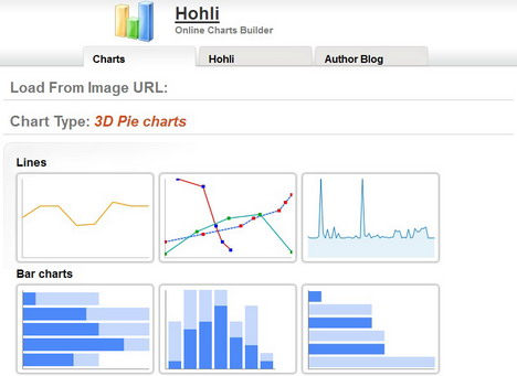 hohli_online_charts_builder