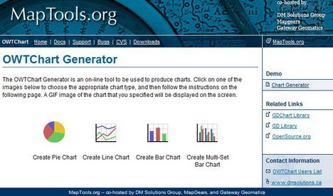 owtchart_generator