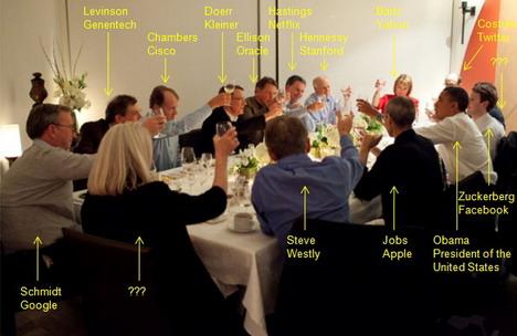the_tech_supper