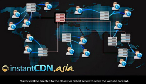 best_cdn_content_delivery_network_services