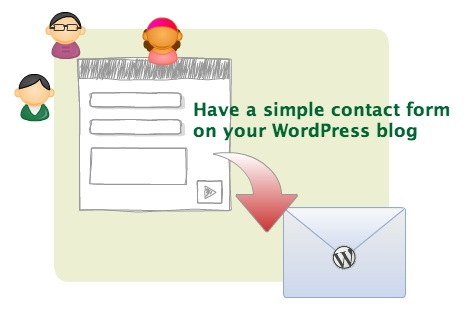 best_contact_form_plugins_for_wordpress_blog