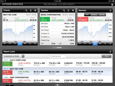 e_trade_mobile_pro_for_ipad
