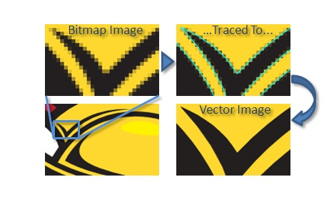 how_to_convert_raster_or_bitmap_images_to_vector