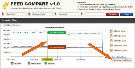 feedcompare_key_features