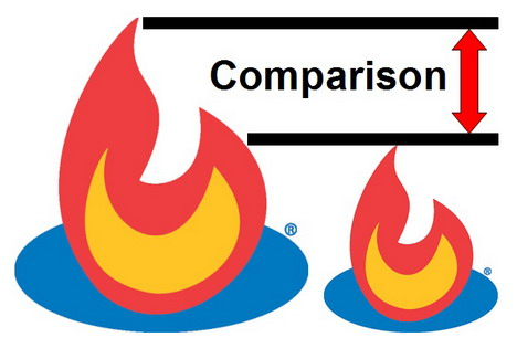 how_to_compare_your_feedburner_subscriber_counts_with_other_websites