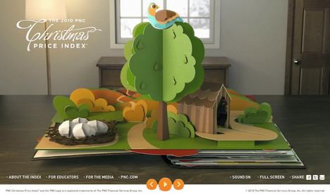pnc_60_best_creative_and_interactive_flash_websites