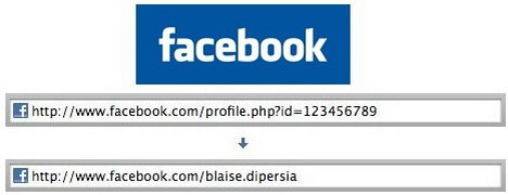 create_custom_username_url_for_your_facebook_profile_and_page