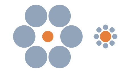 ebbinghaus_illusion_best_optical_illusion
