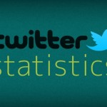 13 Best Free Twitter Statistics and Analytics Tools