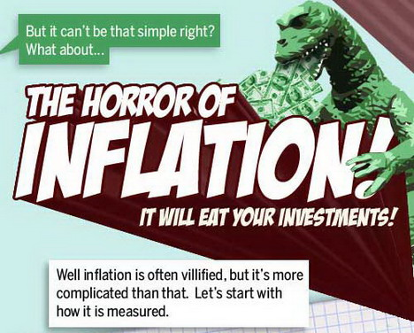 a_visual_guide_to_inflation_best_infographics