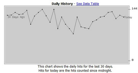 amazing_counters_best_free_website_statistics_tools
