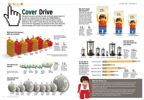 cover_drive_best_infographics