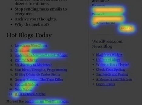 crazyegg_best_free_website_statistics_tools