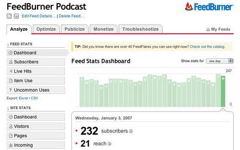 feedburner_best_free_website_statistics_tools