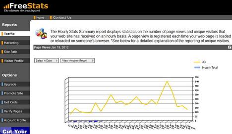 freestats_best_free_website_statistics_tools