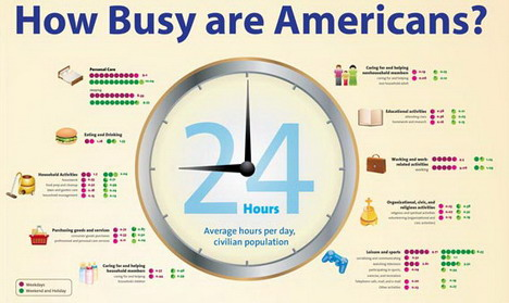 how_busy_are_americans_best_infographics
