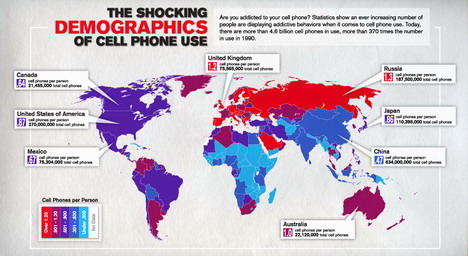 how_the_world_is_using_cellphones_best_infographics