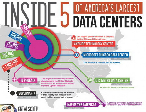 inside_5_of_america_largest_data_centers_best_infographics