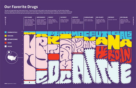 our_favorite_drugs_best_infographics