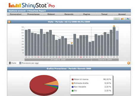 shinystat_best_free_website_statistics_tools