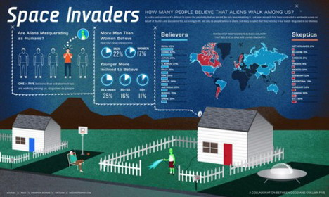 space_invaders_best_infographics