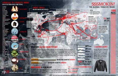sssmokin_the_global_tobacco_trade_best_infographics