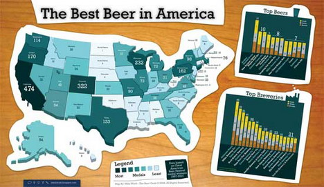 the_best_beer_in_america_best_infographics