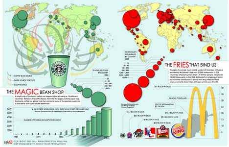 the_magic_bean_shop_best_infographics