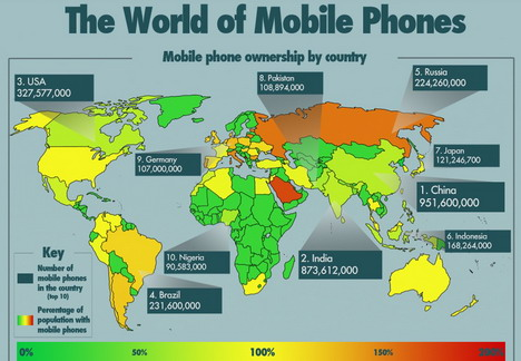 the_world_of_mobile_phones_best_infographics