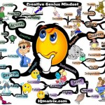 Top 34 Online Mind Mapping and Brainstorming Tools