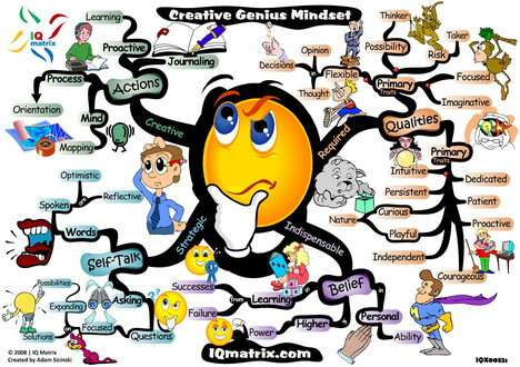 top_34_online_mind_mapping_and_brainstorming_tools