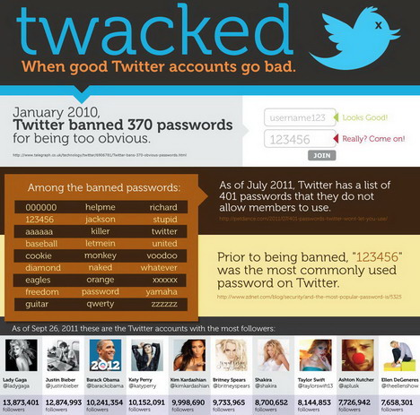 twacked_when_good_twitter_accounts_go_bad_best_infographics