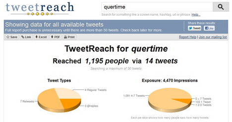 tweetreach_best_free_twitter_statistics_and_analytics_tools