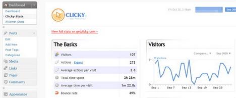 clicky_by_yoast_best_wordpress_statistics_and_analytics_plugins