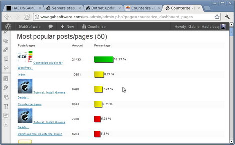 counterize_best_wordpress_statistics_and_analytics_plugins