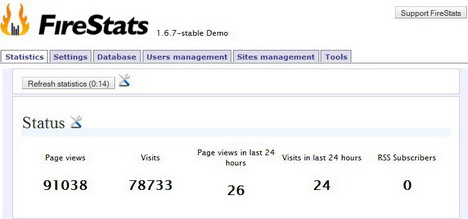 firestats_best_wordpress_statistics_and_analytics_plugins
