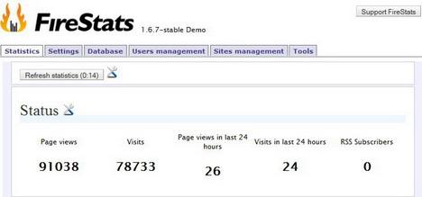 firestats_best_wordpress_statistics_and_analytics_plugins
