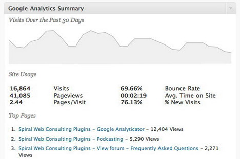 google_analyticator_best_wordpress_statistics_and_analytics_plugins