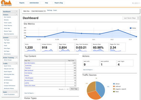 open_web_analytics_best_wordpress_statistics_and_analytics_plugins